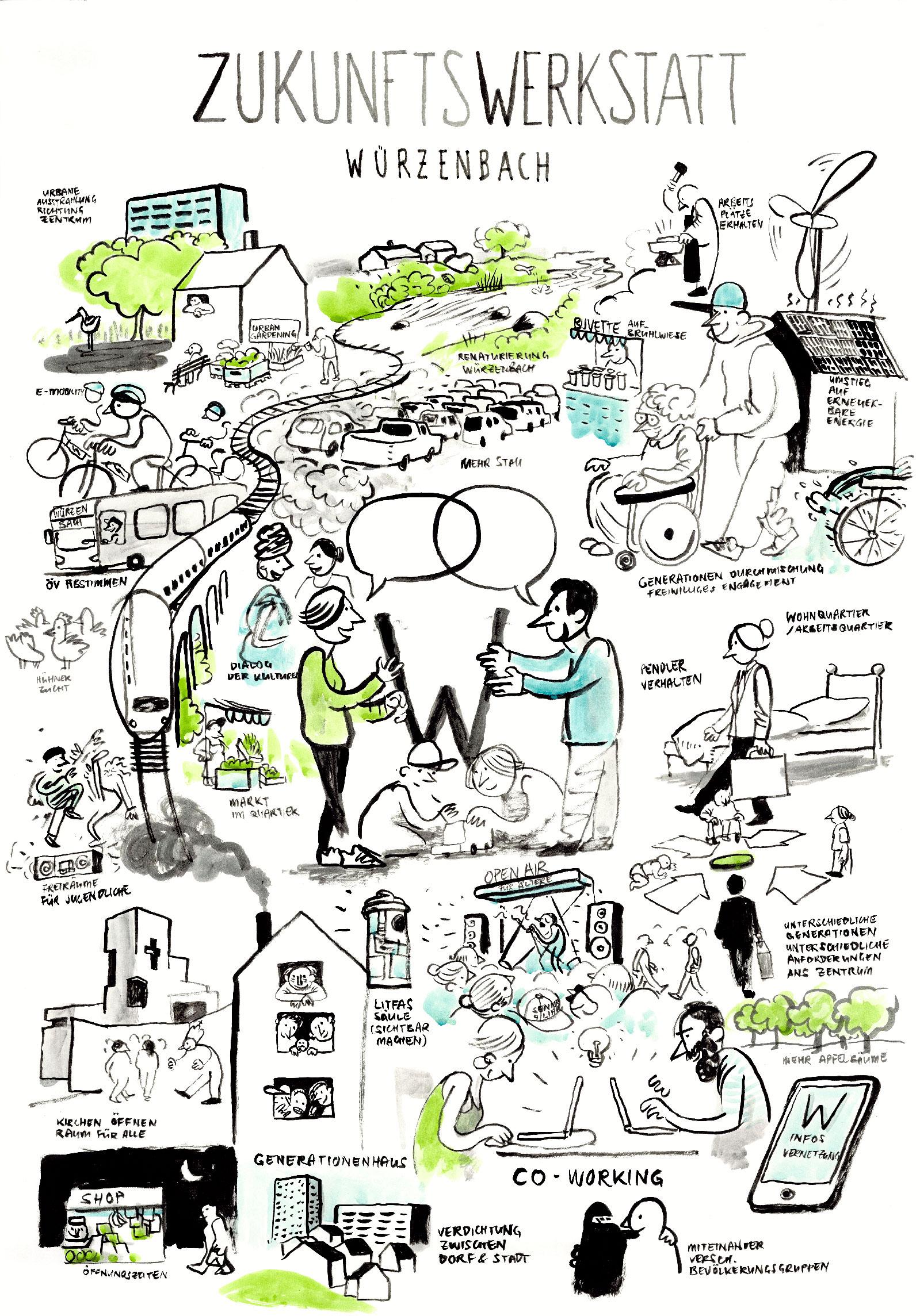 Livezeichnung, Plakat Zukunft Würzenbach
